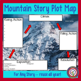 Story Plot Map - Mountain for Your Digital or Traditonal Classroom