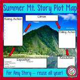 Story Plot Map - Mountain for Google, Digital, or Traditonal Classrooms