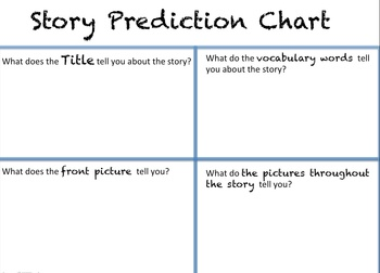 Story Prediction Chart