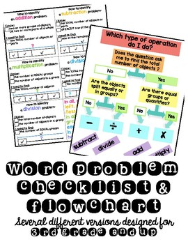 Story Problem Checklists and Flowchart