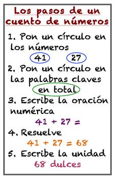 Story Problem Steps Poster (Cartel de cuento de números)