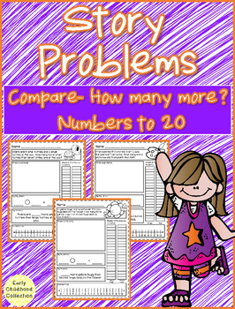Story Problems - Compare Difference Unknown {How many more?} Word Problems