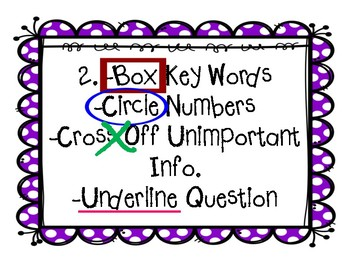 Story Problems Mathematical Process (COLOR)- Classroom Tool/Decor Kit