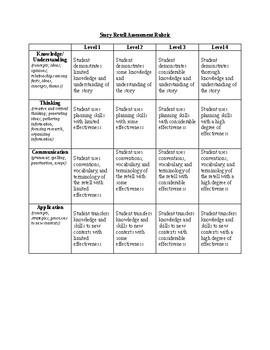 Assessment Rubric Template