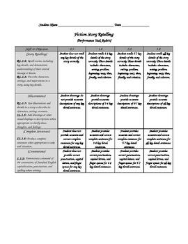 Story Retell Performance Task Rubric