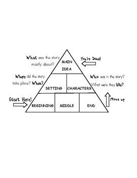 Story Retell Pyramid