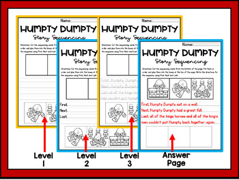 Story Retell & Sequencing Worksheets Humpty Dumpty Differentiated