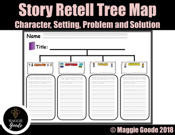 Story Retell Tree Map- Characters, Setting, Problem & Solution Graphic Organizer