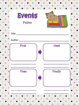 Story Retell and Comprehension:  Fiction and Nonfiction