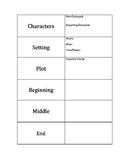 Story Retelling Diagrams