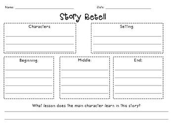 Story Retelling Map