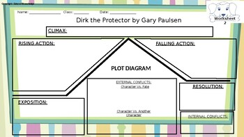 Story Review - Dirk The Protector