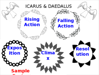 Story Review & Analysis - Icarus & Daedalus