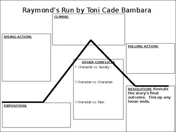 Story Review - Raymond's Run