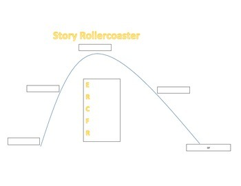 Story Rollercoaster (Plot Diagram Graphic Organizer)