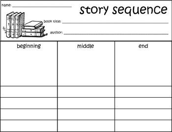 sequence of events worksheets 2nd grade