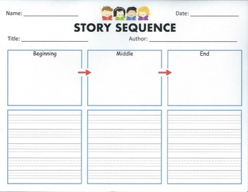 Story Sequence Graphic Organizer for Primary Grades