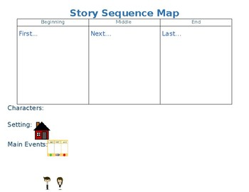 Story Sequence Map