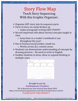 Story Sequence Organizer