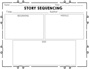 Story Sequencing - Beginning, Middle, and End