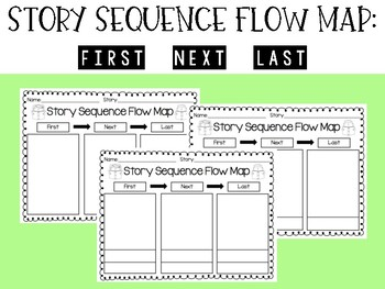 Story Sequencing Flow Map: ... by Kindergarten Busy Bees ...