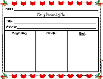 Story Sequencing Map - Aligned with Common Core Standards
