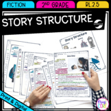 Story Structure - 2nd Grade RL.2.5