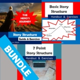 Story Structure Bundle - Distance Learning - Creative Writ