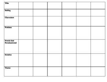 Story Structure Chart including theme