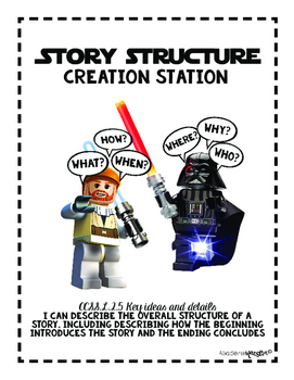 2nd Grade Story Structure Creation Station