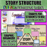 Story Structure: Digital Interactive Slides and Graphic Organizer