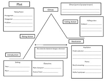 Story Structure Graphic Organizer