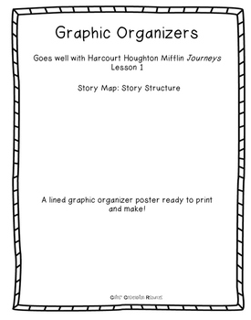 Story Structure Graphic Organizer Poster