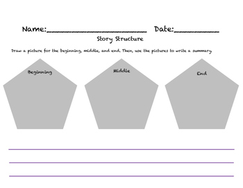 Story Structure Graphic Organizers