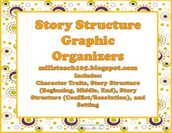 Story Structure Graphic Organizers for Fictional Text