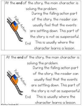 Story Structure Interactive Mini Book {RL.2.5}