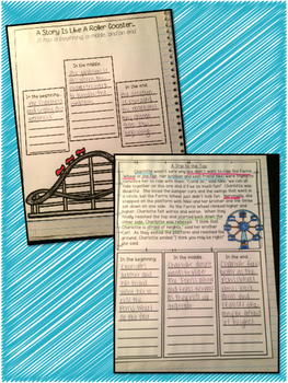 Story Structure Interactive Notebook