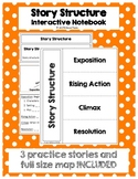 Story Structure - Interactive Notebook