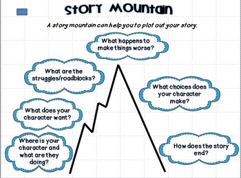 Story Structure Learning Centers