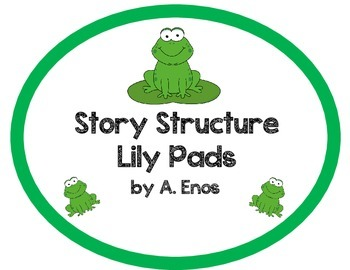 Story Structure Lily Pads