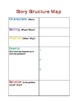 Story Structure Map