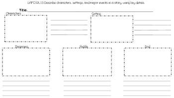 Story Structure Map --Describe, Illustrate and Label
