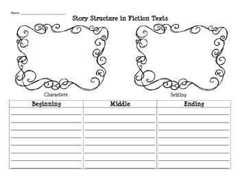 Story Structure Organizer