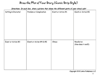 story outline