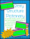 Story Structure Pictionary