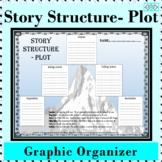 Story Structure - Plot - Mountain View Graphic Organizer