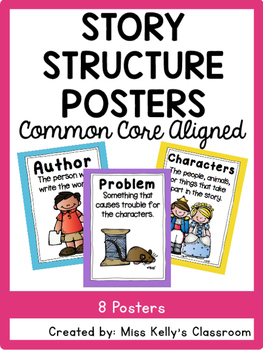 Story Structure Posters (Common Core Aligned)