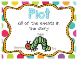 Story Structure Posters - Set of 14