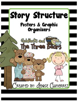 Story Structure Posters and Graphic Organizers