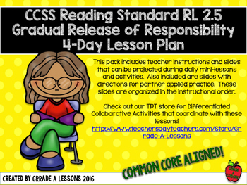 Story Structure RL2.5 Gradual Release of Responsibility 4-Day Lesson Plans